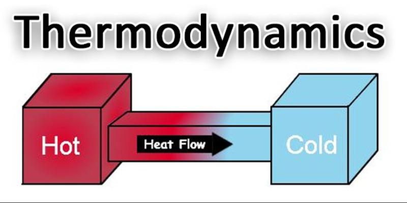 Trivia Quiz On Thermodynamics Branch of Physics