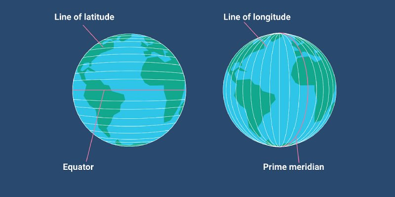 Quiz: How Much You Know About Longitudes?
