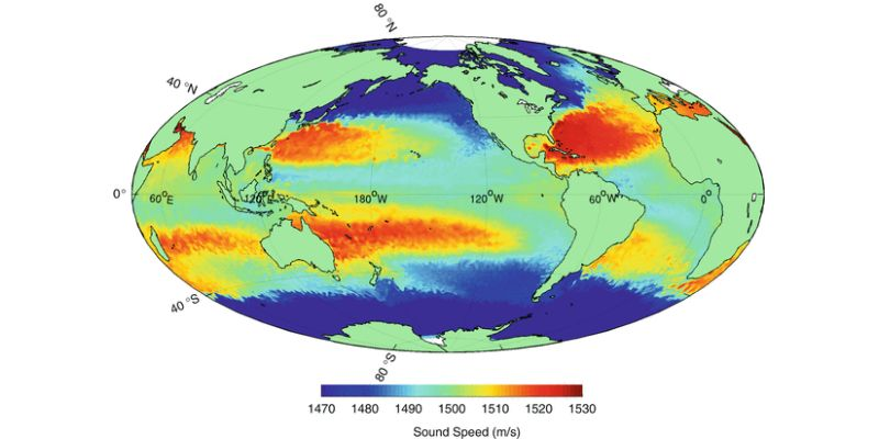 Ocean Acoustic Quiz: How Much You Know About Ocean Acoustic?