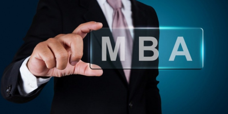 Quiz: How Much You Know About MBA?