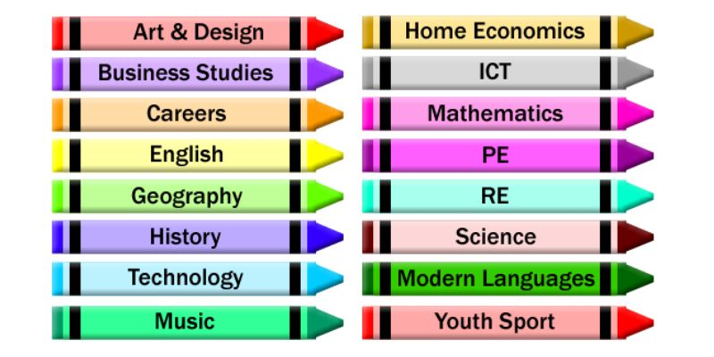 Which Subject You Should Really Be Studying Quiz