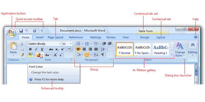 Microsoft Word Functions Trivia Quiz Questions And Answers