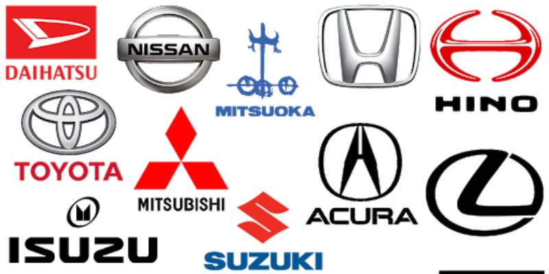 Quiz: How Much You Know About Car Brand